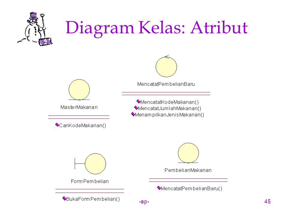 Diagram Kelas: Atribut
