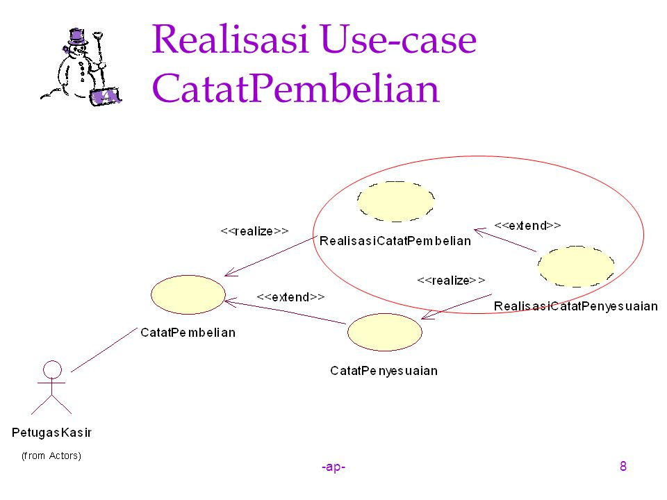 Realisasi Use-case CatatPembelian