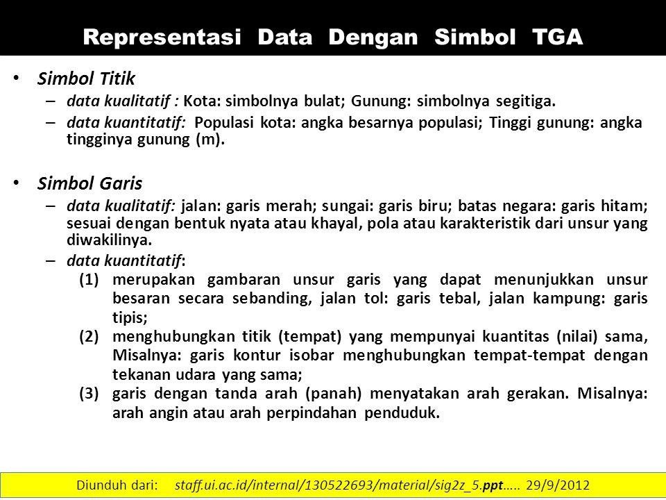 Representasi Data Dengan Simbol TGA