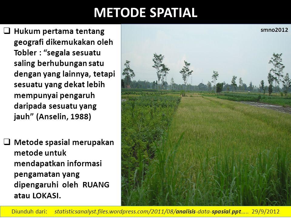 METODE SPATIAL