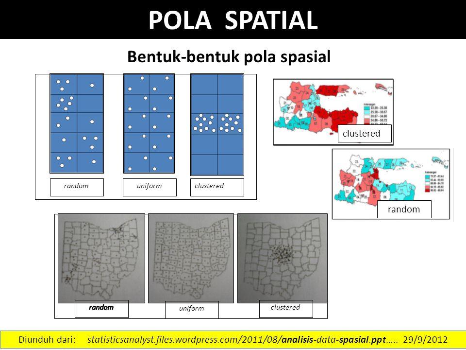Bentuk-bentuk pola spasial