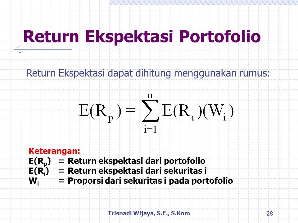 Return Ekspektasi Portofolio