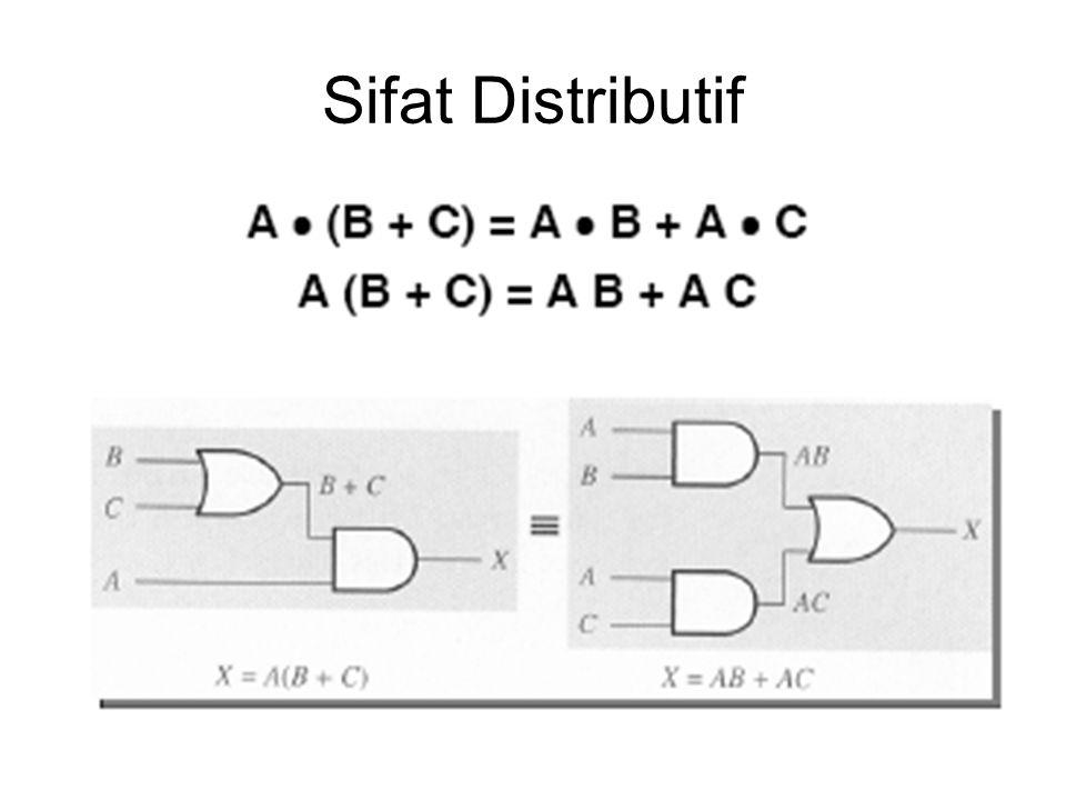 Sifat Distributif