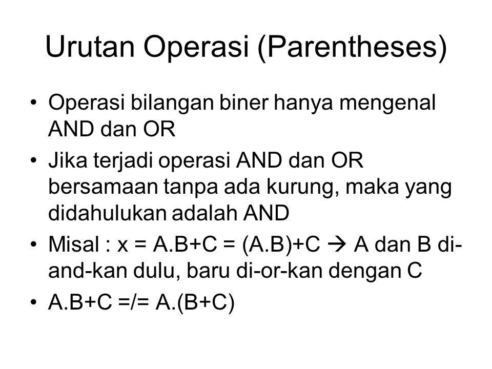 Urutan Operasi (Parentheses)