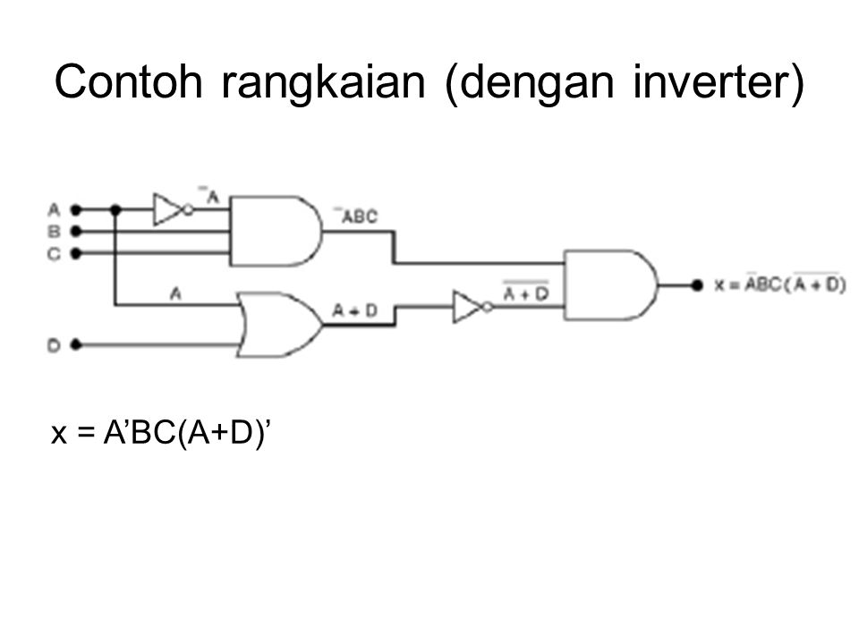 Contoh rangkaian (dengan inverter)