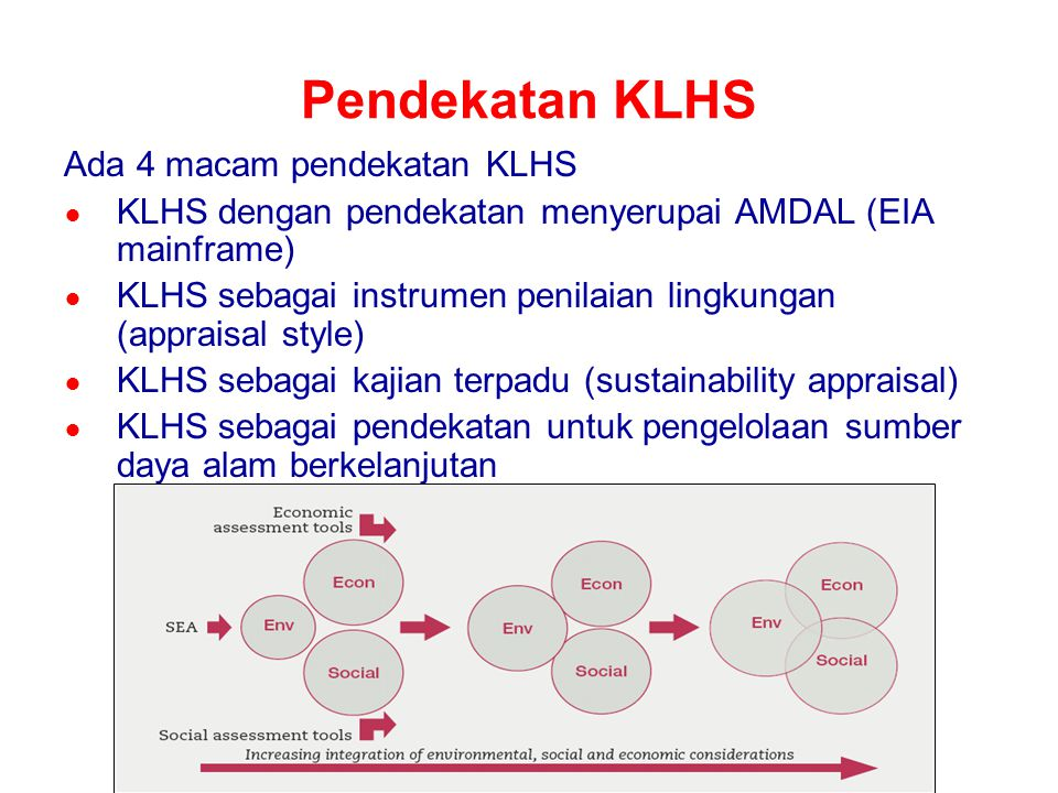 Pendekatan KLHS Ada 4 macam pendekatan KLHS