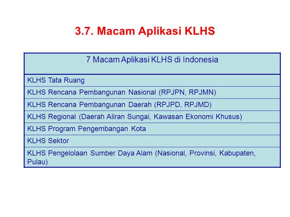 7 Macam Aplikasi KLHS di Indonesia