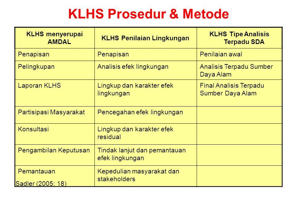 KLHS Penilaian Lingkungan KLHS Tipe Analisis Terpadu SDA