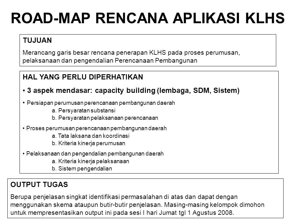 ROAD-MAP RENCANA APLIKASI KLHS