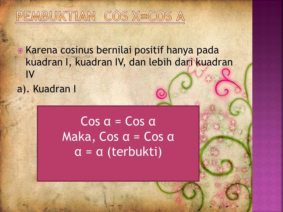Pembuktian cos x=cos α Cos α = Cos α Maka, Cos α = Cos α