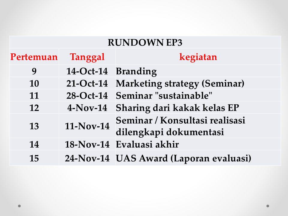 RUNDOWN EP3 Pertemuan. Tanggal. kegiatan. 9. 14-Oct-14. Branding. 10. 21-Oct-14. Marketing strategy (Seminar)