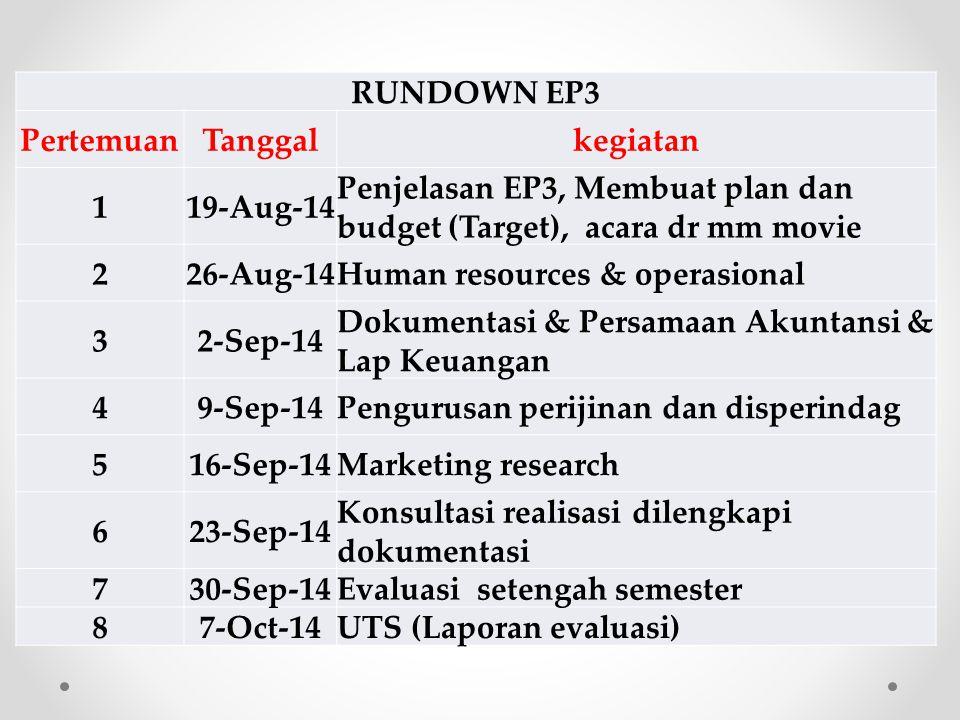 RUNDOWN EP3 Pertemuan. Tanggal. kegiatan. 1. 19-Aug-14. Penjelasan EP3, Membuat plan dan budget (Target), acara dr mm movie.