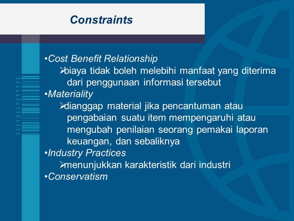 Constraints Cost Benefit Relationship