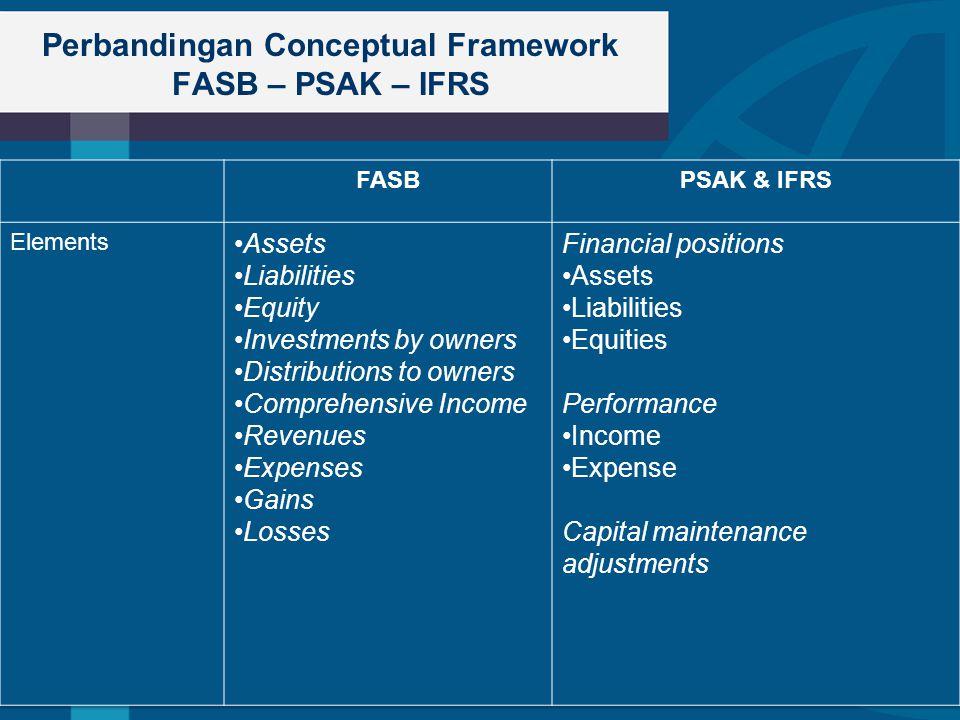 Perbandingan Conceptual Framework FASB – PSAK – IFRS