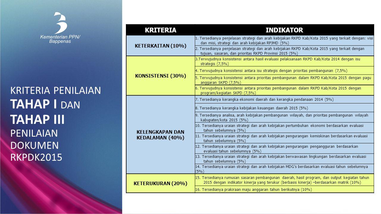 KRITERIA PENILAIAN TAHAP I DAN TAHAP III PENILAIAN DOKUMEN RKPDK2015