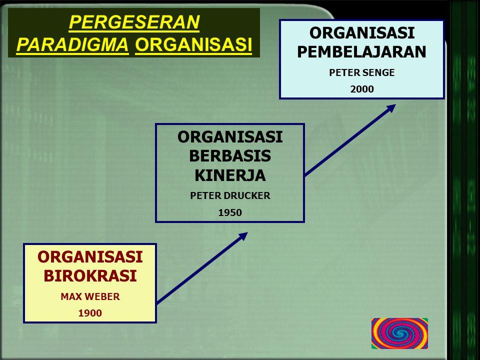 ORGANISASI PEMBELAJARAN ORGANISASI BERBASIS KINERJA
