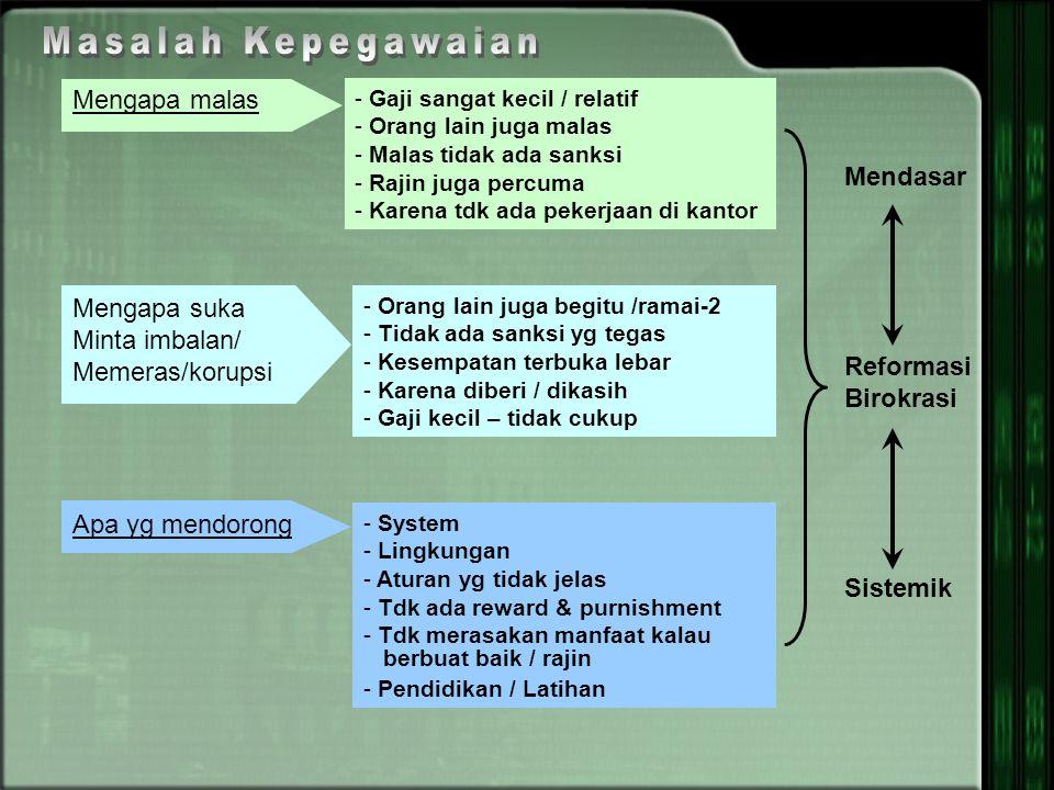 Mengapa malas Mendasar Reformasi Birokrasi Mengapa suka Minta imbalan/