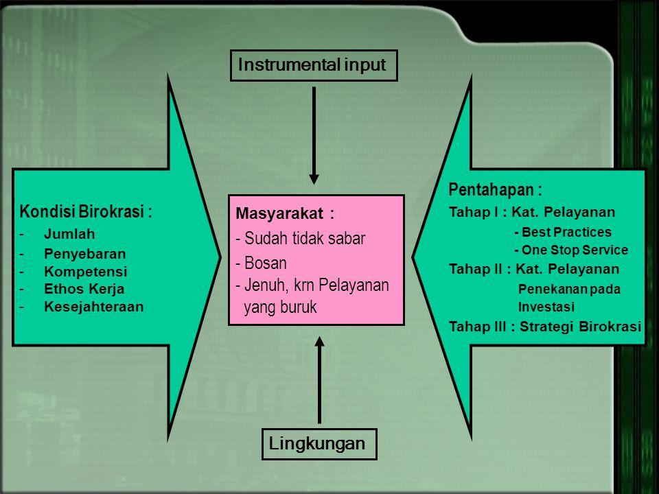 Instrumental input Pentahapan : Kondisi Birokrasi :