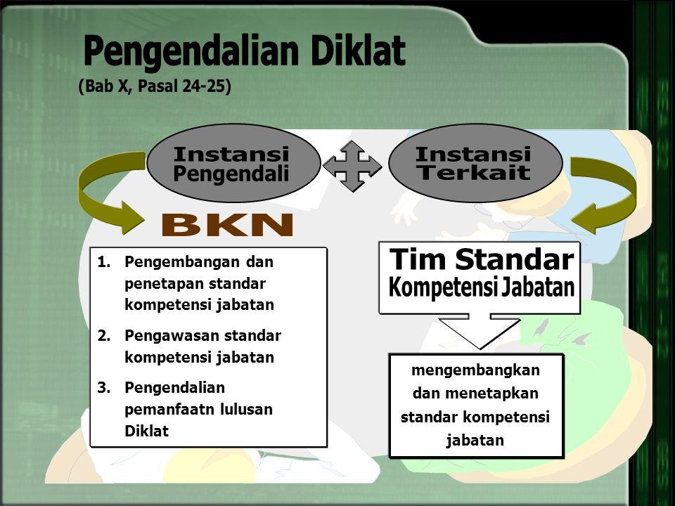 mengembangkan dan menetapkan standar kompetensi jabatan