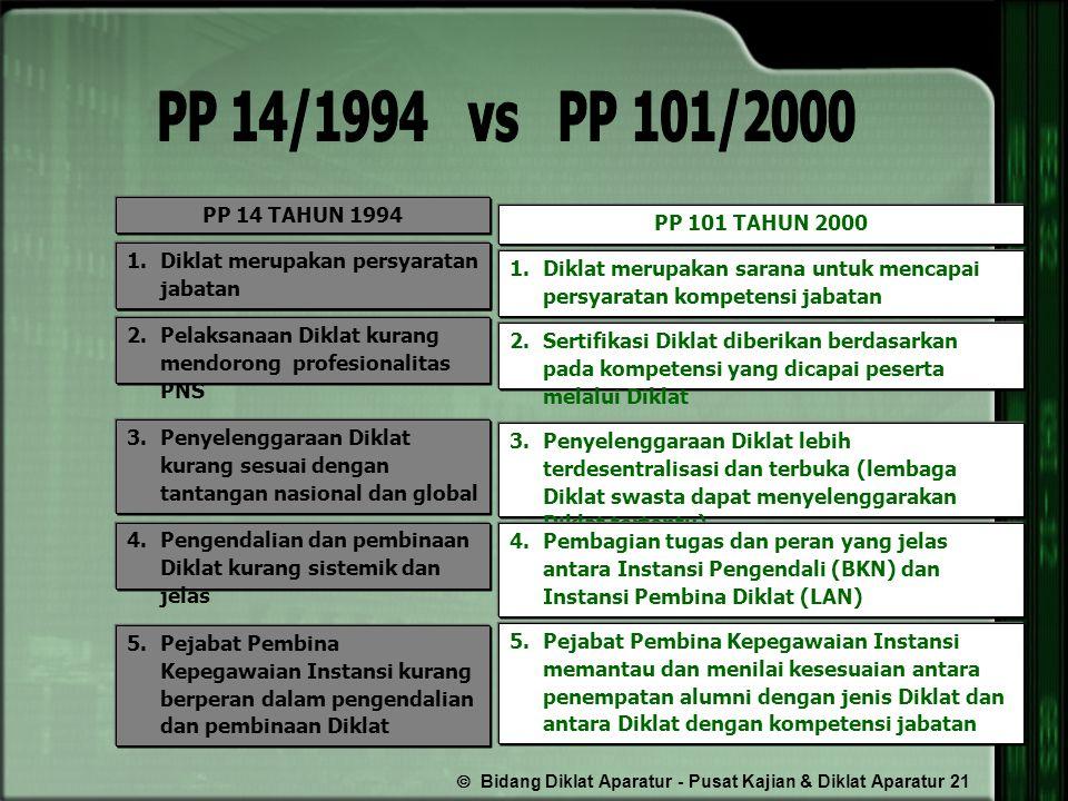 1. Diklat merupakan persyaratan jabatan PP 14 TAHUN 1994