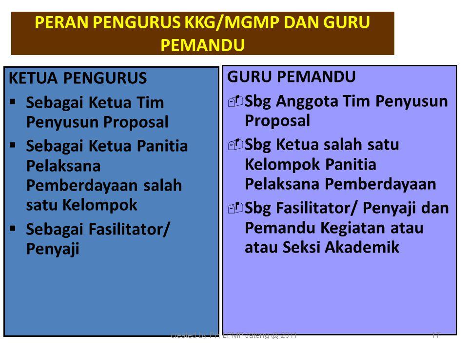PERAN PENGURUS KKG/MGMP DAN GURU PEMANDU