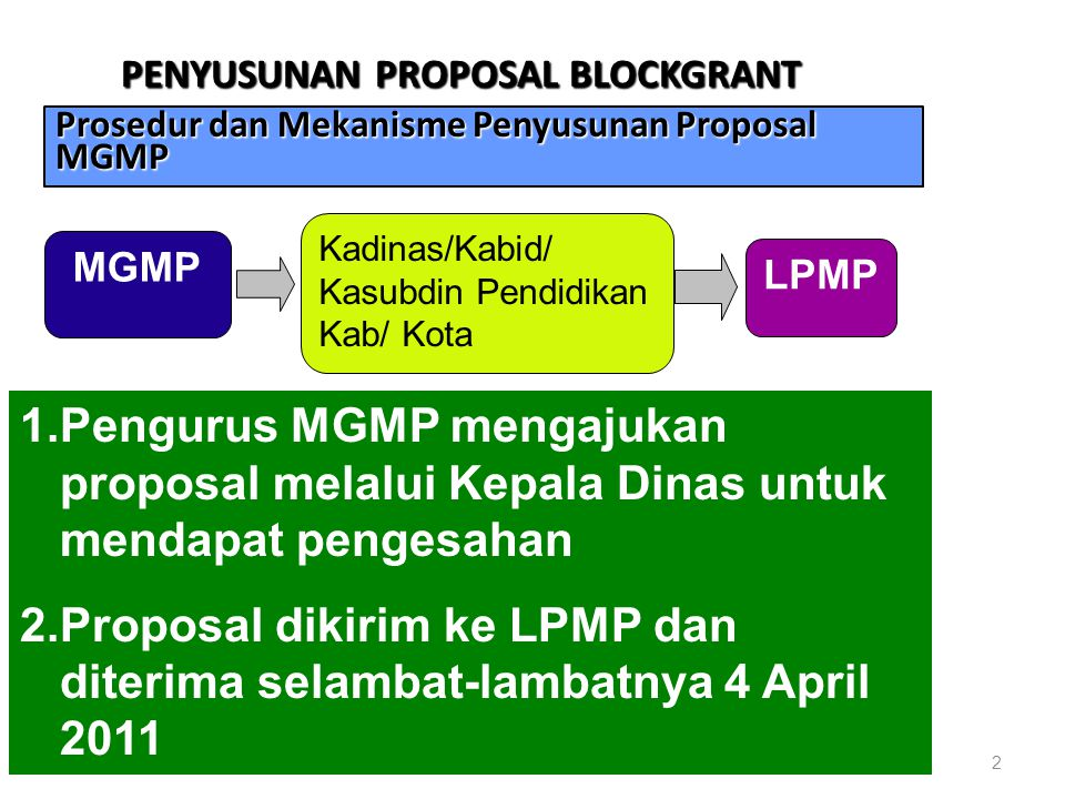 PENYUSUNAN PROPOSAL BLOCKGRANT