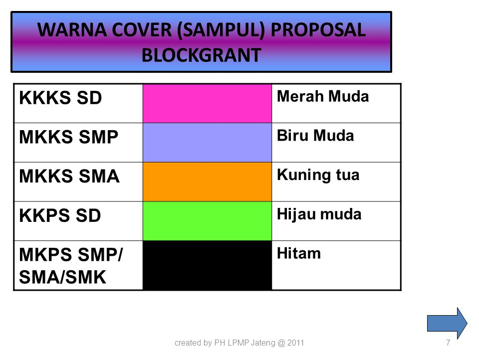 WARNA COVER (SAMPUL) PROPOSAL BLOCKGRANT