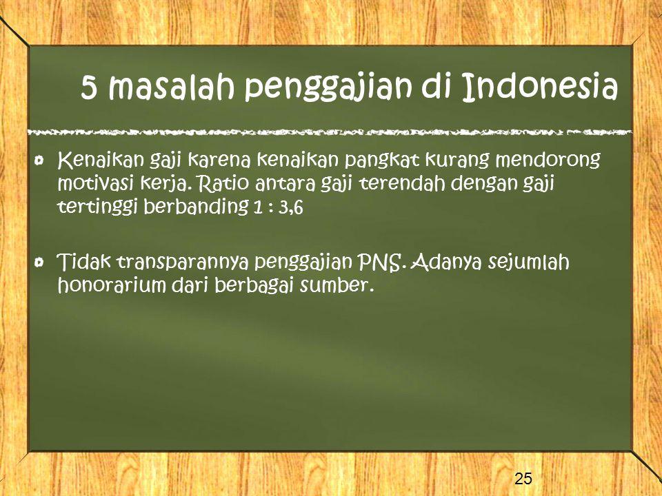5 masalah penggajian di Indonesia