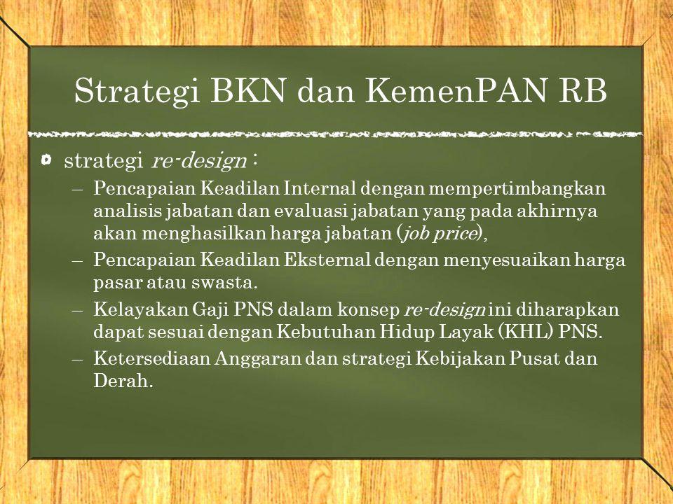 Strategi BKN dan KemenPAN RB
