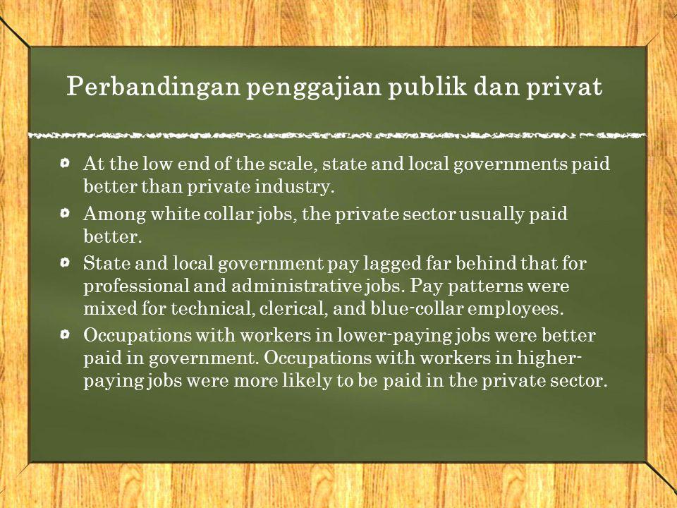 Perbandingan penggajian publik dan privat