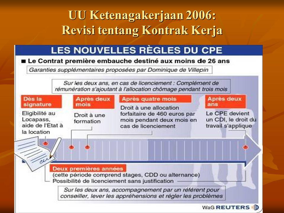 UU Ketenagakerjaan 2006: Revisi tentang Kontrak Kerja