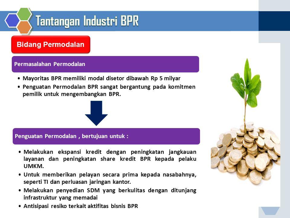 Tantangan Industri BPR