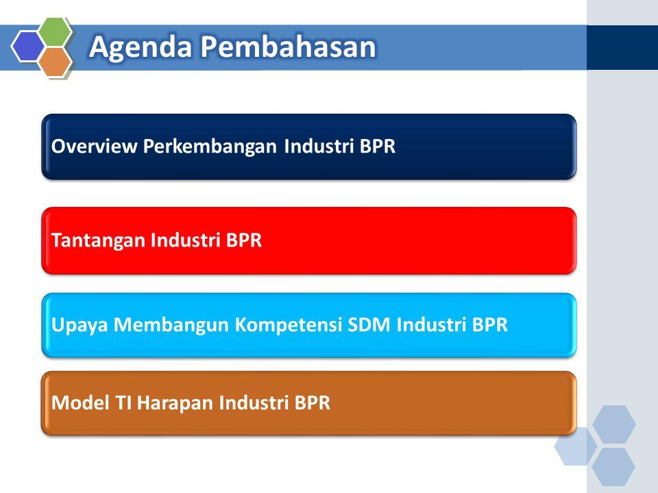 Agenda Pembahasan Overview Perkembangan Industri BPR
