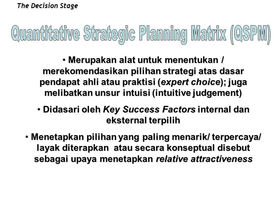 Didasari oleh Key Success Factors internal dan eksternal terpilih