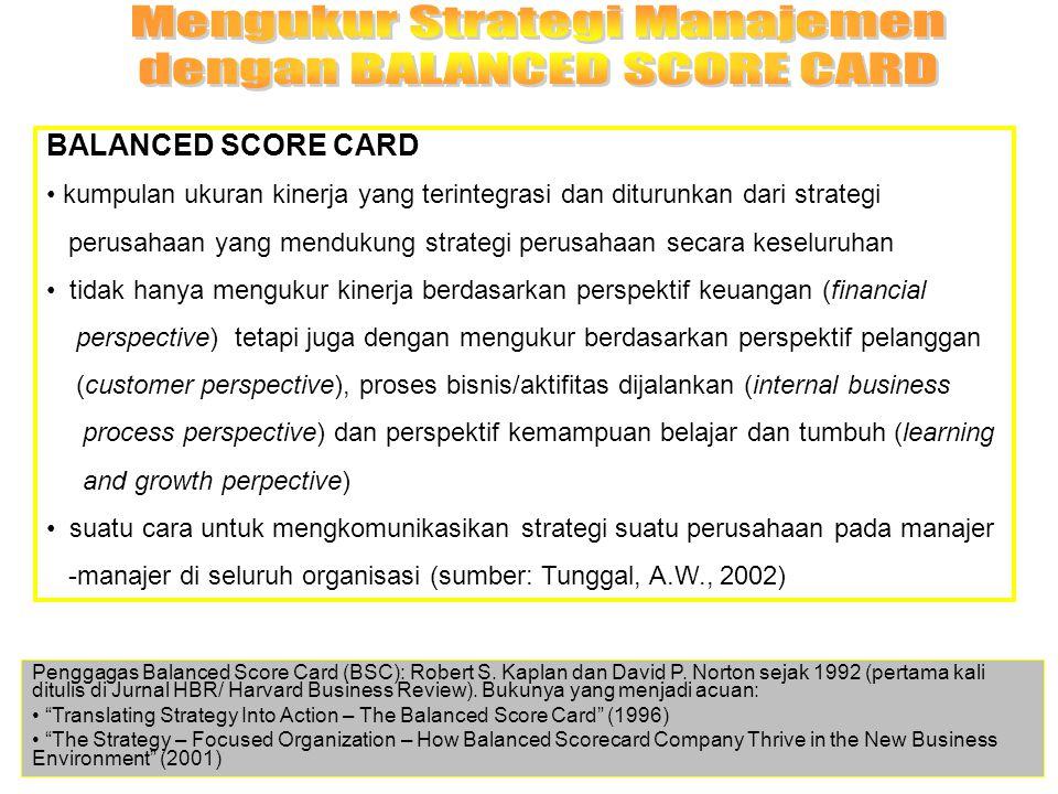 Mengukur Strategi Manajemen dengan BALANCED SCORE CARD
