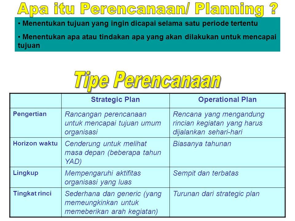 Apa itu Perencanaan/ Planning