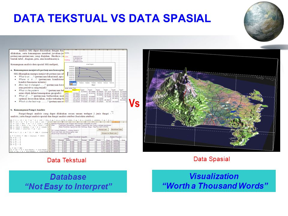 DATA TEKSTUAL VS DATA SPASIAL