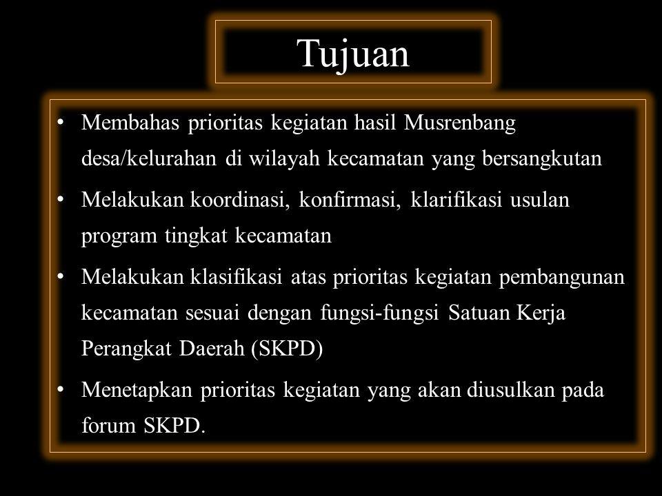 Tujuan Membahas prioritas kegiatan hasil Musrenbang desa/kelurahan di wilayah kecamatan yang bersangkutan.
