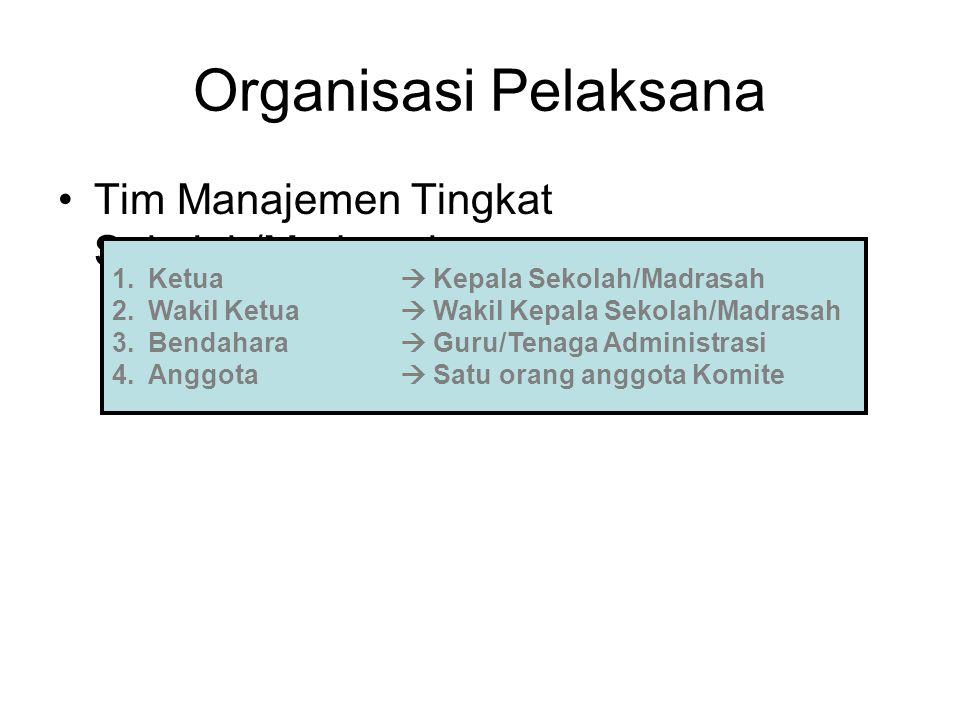 Organisasi Pelaksana Tim Manajemen Tingkat Sekolah/Madrasah