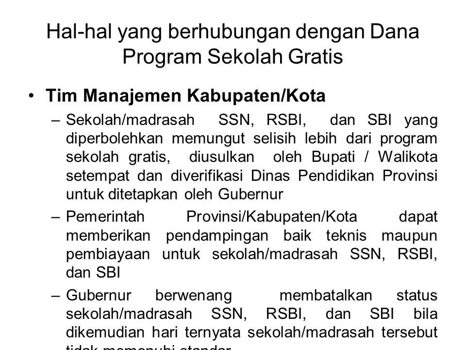 Hal-hal yang berhubungan dengan Dana Program Sekolah Gratis