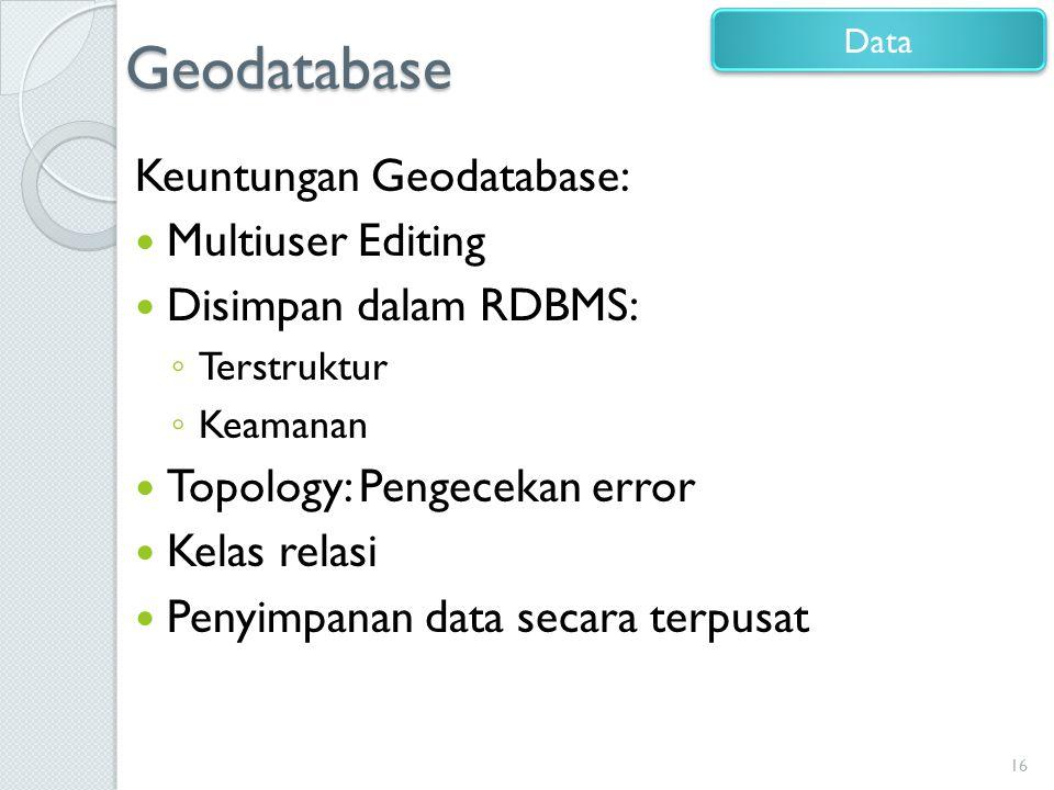 Geodatabase Keuntungan Geodatabase: Multiuser Editing