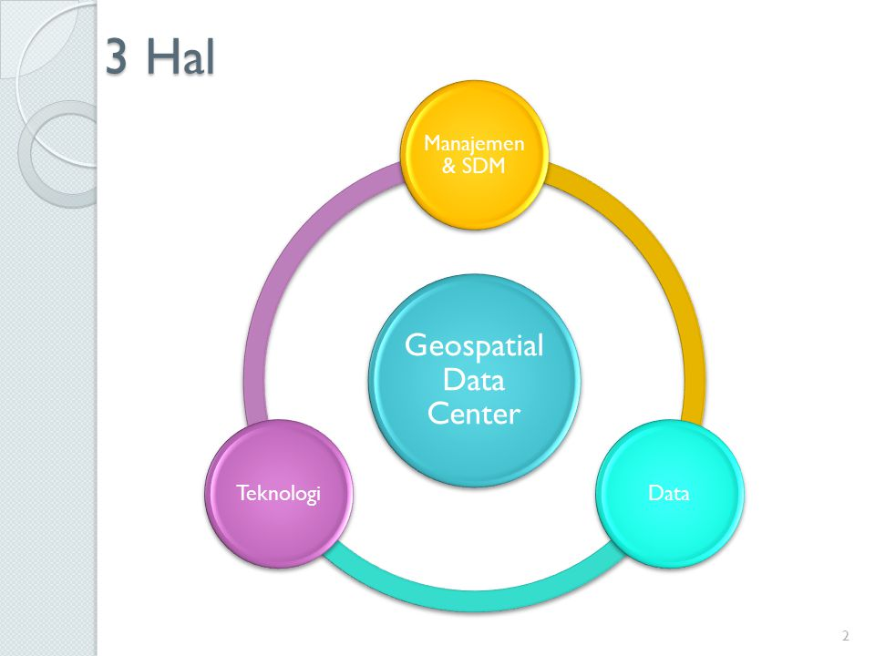 Geospatial Data Center