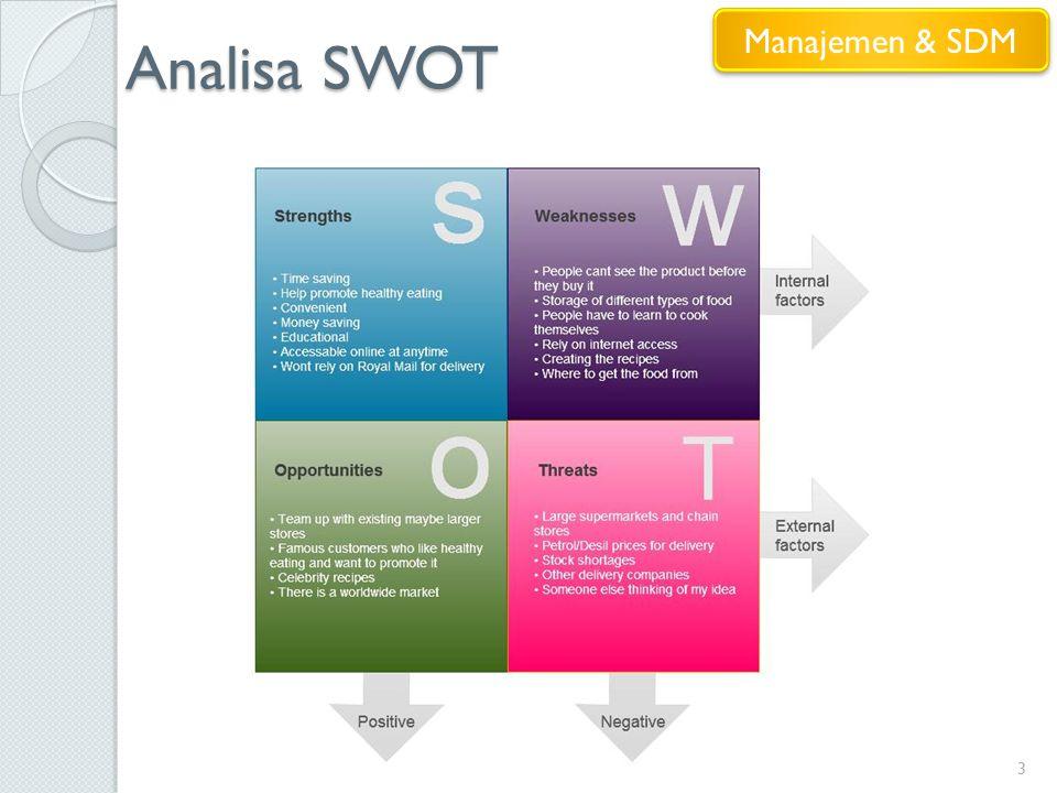 Analisa SWOT Manajemen & SDM