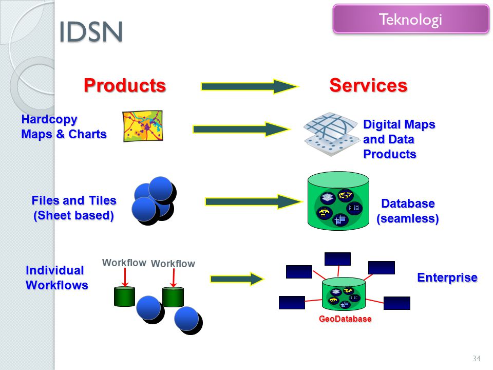 IDSN Products Services Teknologi Hardcopy Digital Maps and Data