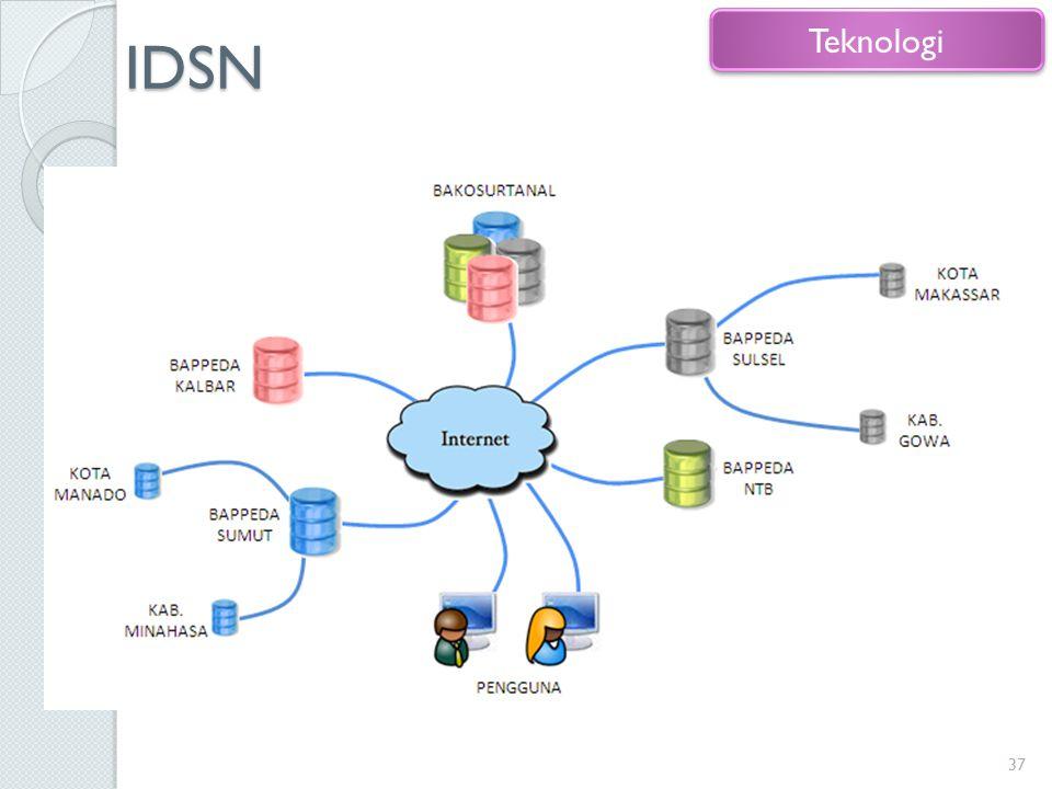 IDSN Teknologi