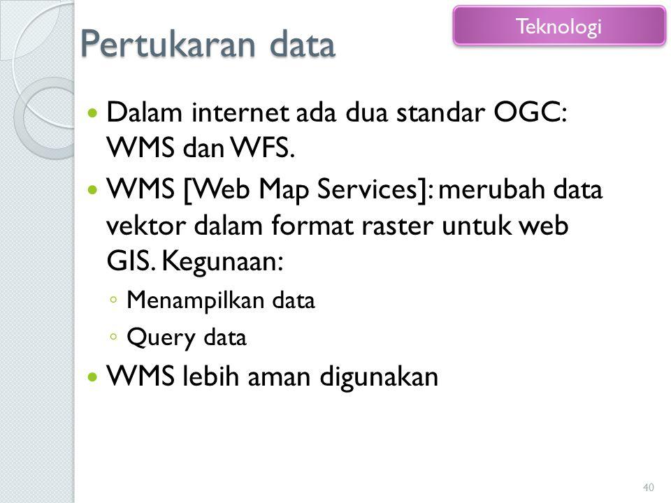 Pertukaran data Dalam internet ada dua standar OGC: WMS dan WFS.