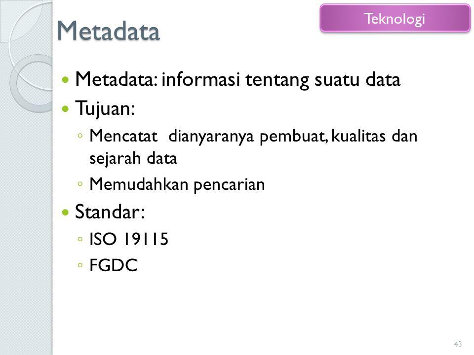Metadata Metadata: informasi tentang suatu data Tujuan: Standar: