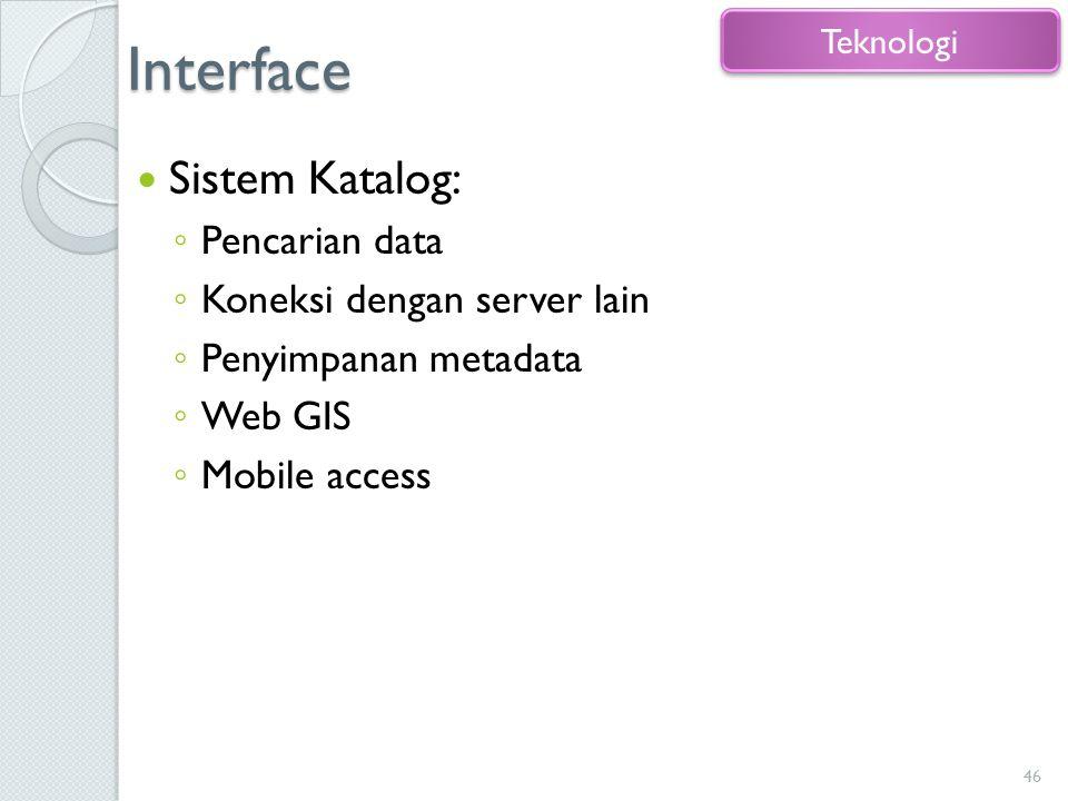 Interface Sistem Katalog: Pencarian data Koneksi dengan server lain