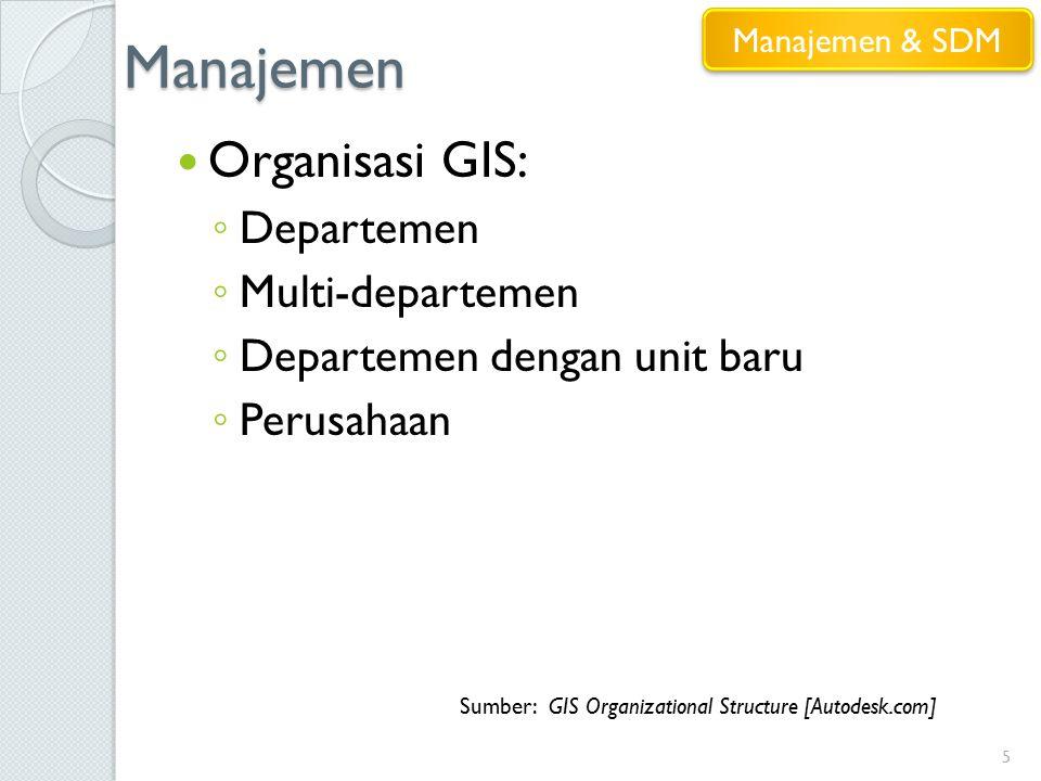 Manajemen Organisasi GIS: Departemen Multi-departemen