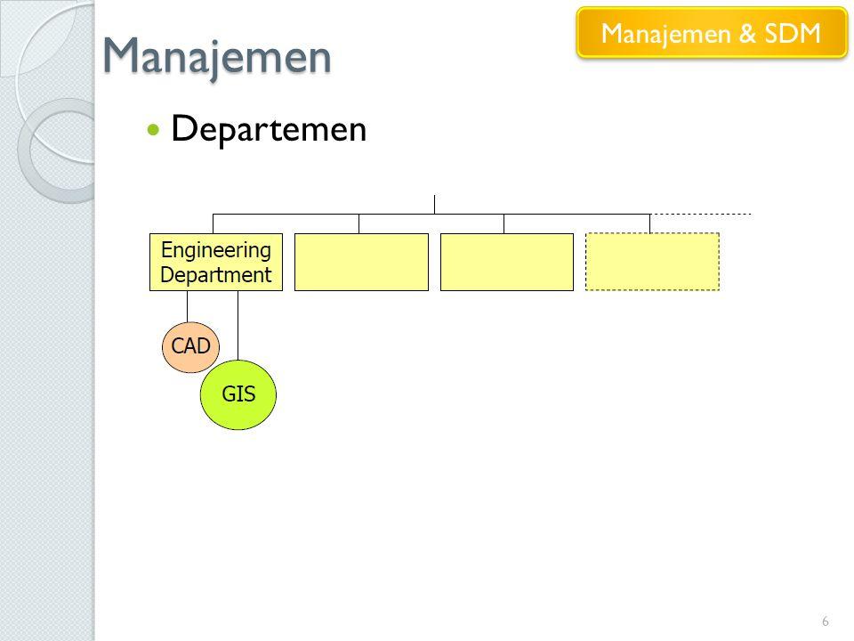 Manajemen Manajemen & SDM Departemen